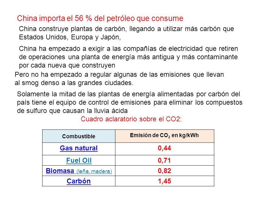 Cuadro aclaratorio sobre el CO2: