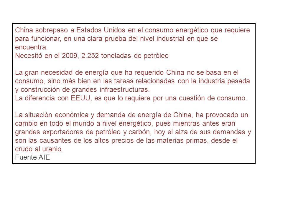 China sobrepaso a Estados Unidos en el consumo energético que requiere para funcionar, en una clara prueba del nivel industrial en que se encuentra.