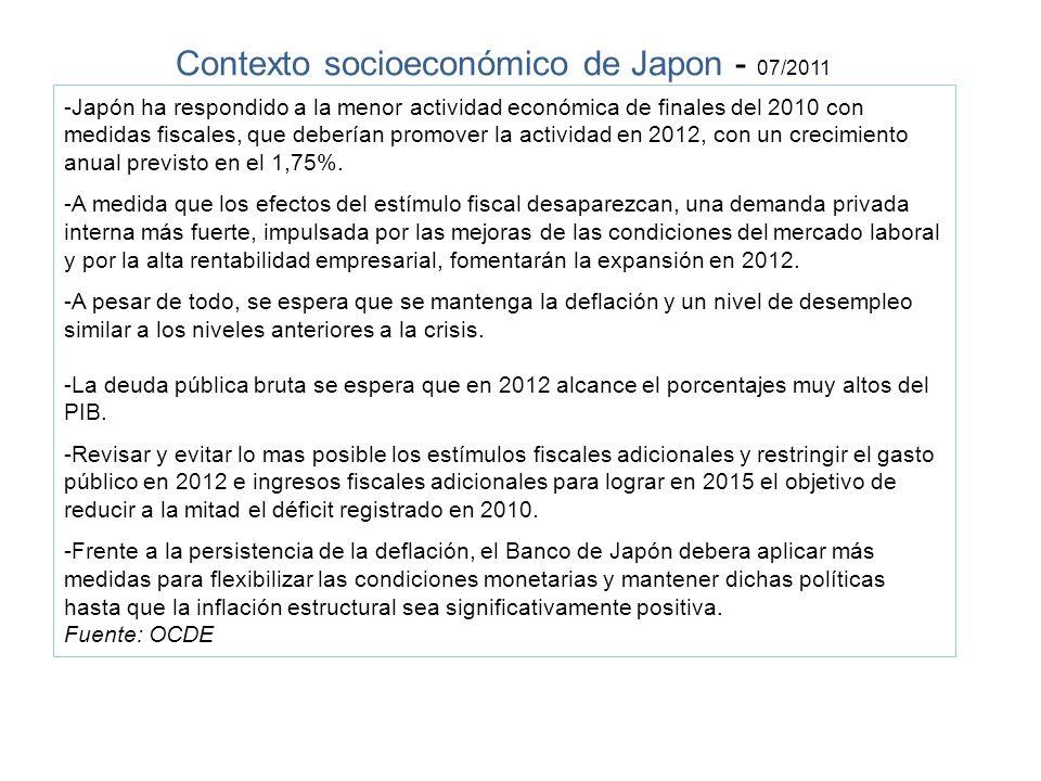 Contexto socioeconómico de Japon - 07/2011