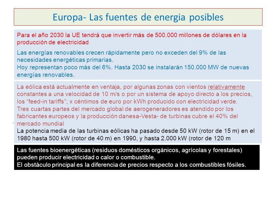 Europa- Las fuentes de energia posibles
