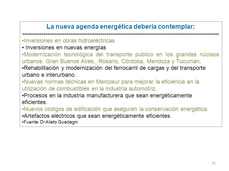 La nueva agenda energética debería contemplar: