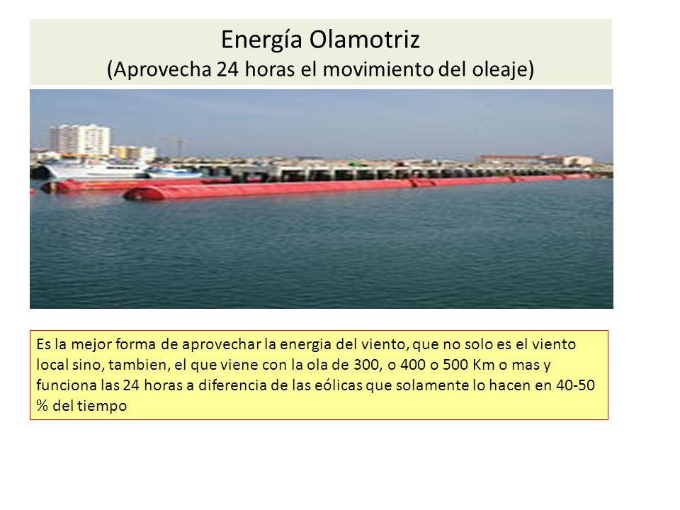 Energía Olamotriz (Aprovecha 24 horas el movimiento del oleaje)