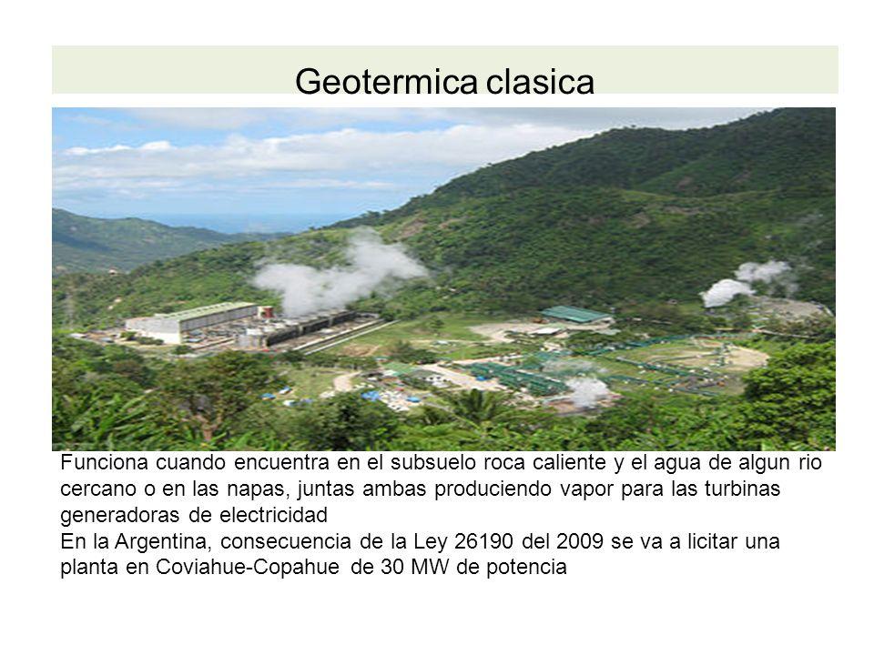Geotermica clasica