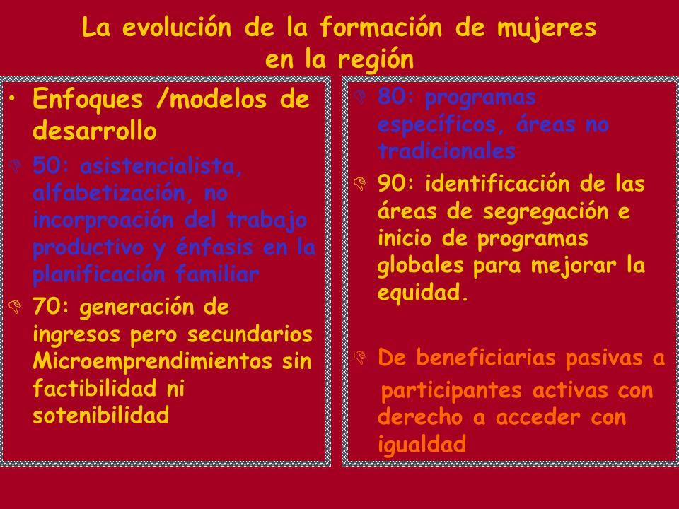 La evolución de la formación de mujeres en la región