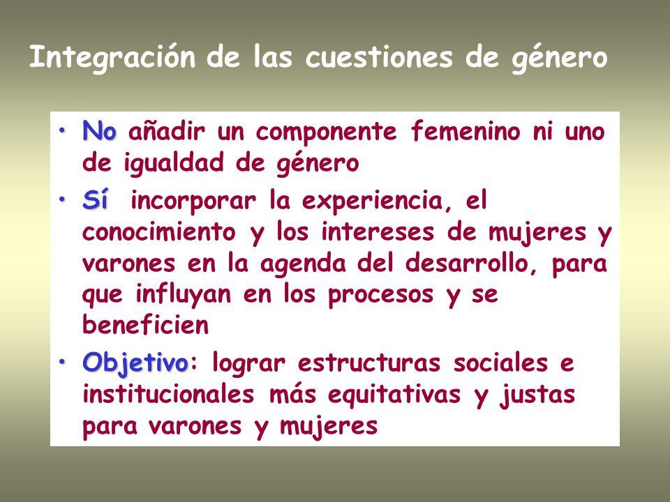 Integración de las cuestiones de género
