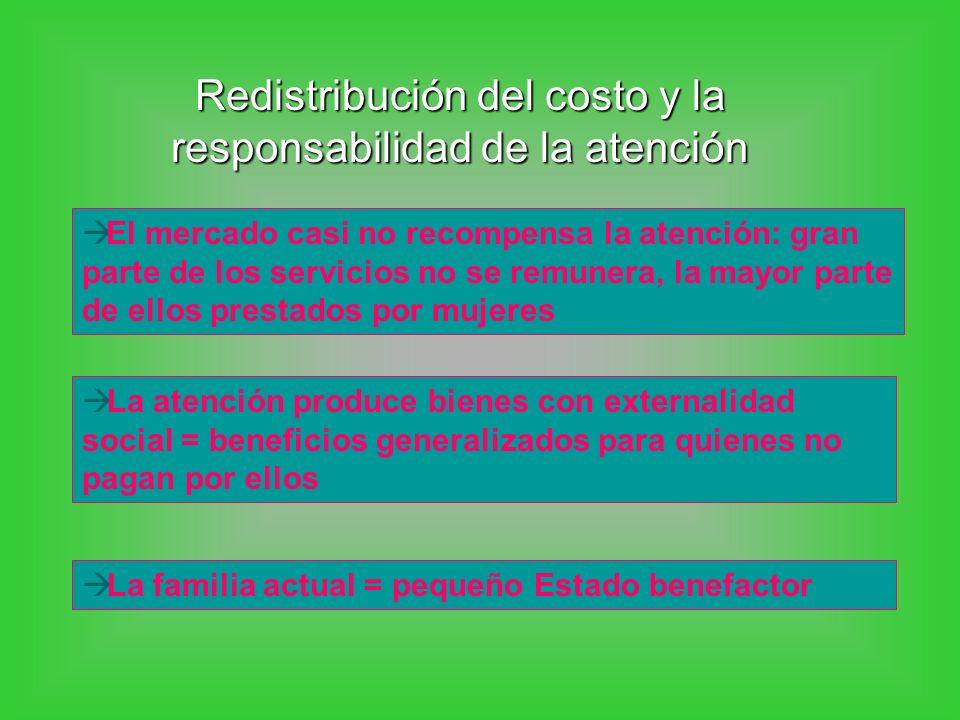 Redistribución del costo y la responsabilidad de la atención