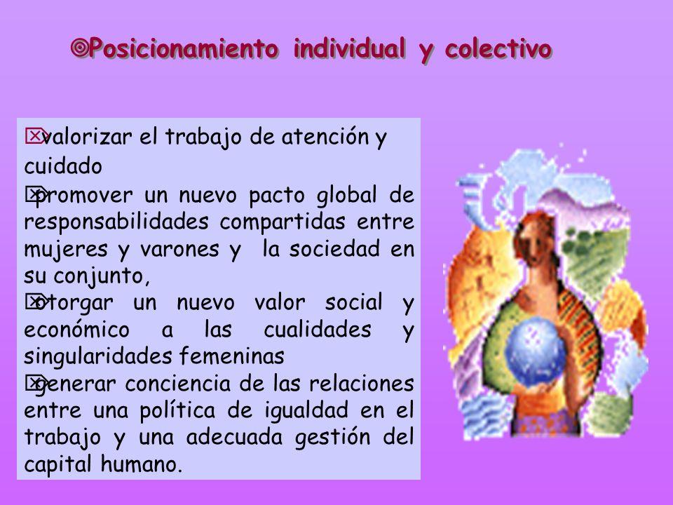 Posicionamiento individual y colectivo