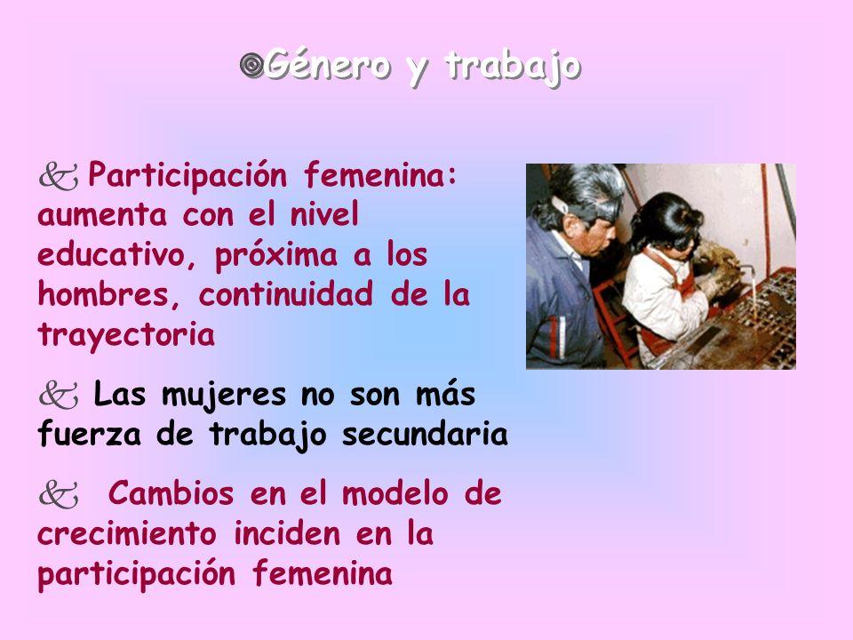 Género y trabajo Participación femenina: aumenta con el nivel educativo, próxima a los hombres, continuidad de la trayectoria.