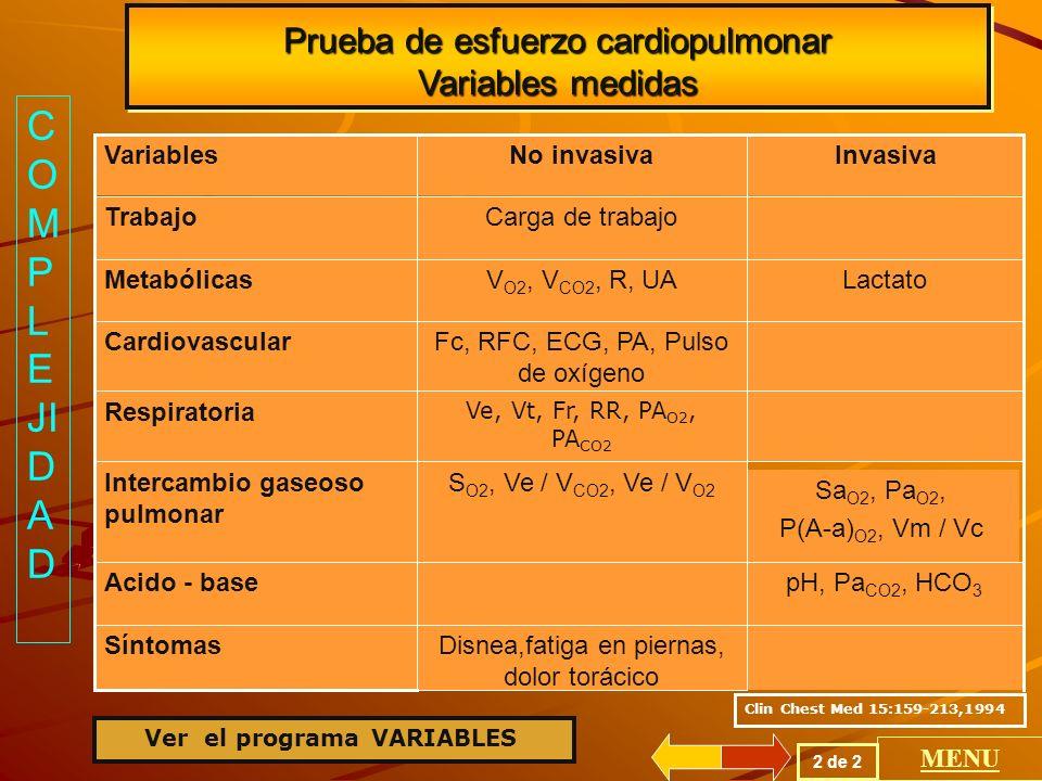 COMPLEJIDAD Prueba de esfuerzo cardiopulmonar Variables medidas