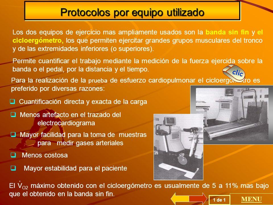 Protocolos por equipo utilizado