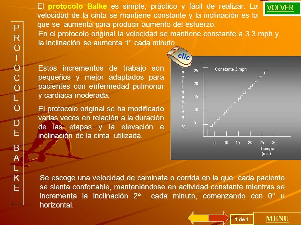 El protocolo Balke es simple, práctico y fácil de realizar