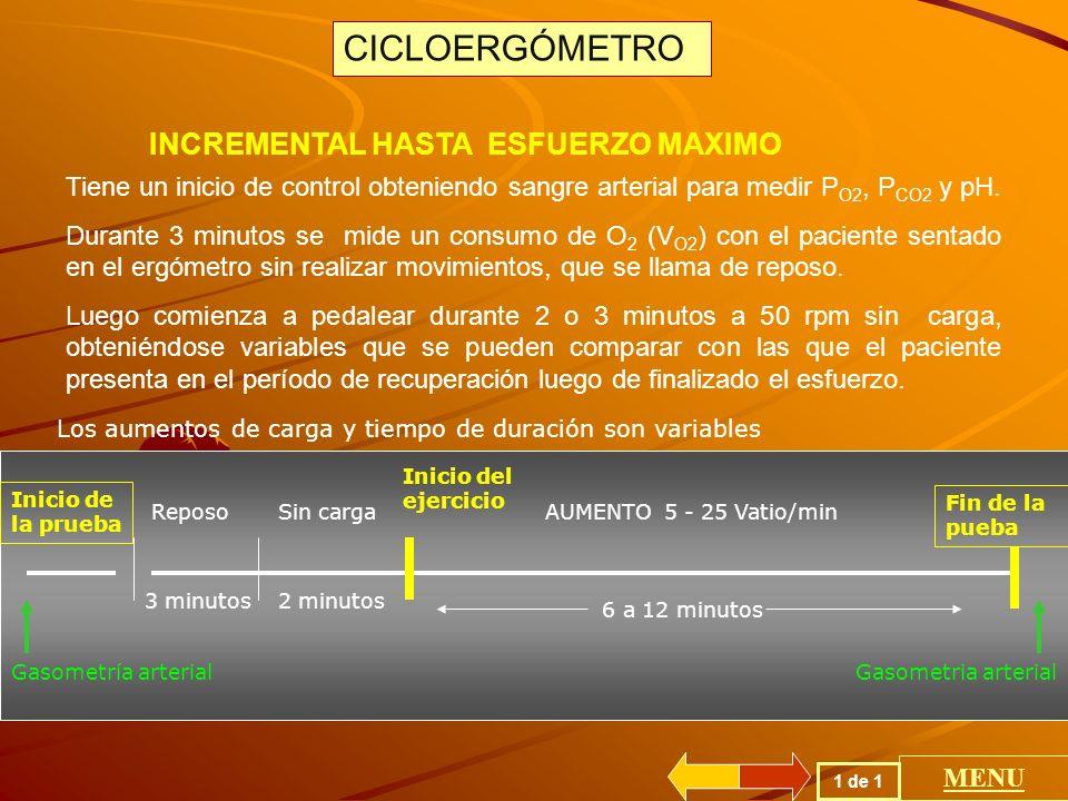 CICLOERGÓMETRO INCREMENTAL HASTA ESFUERZO MAXIMO