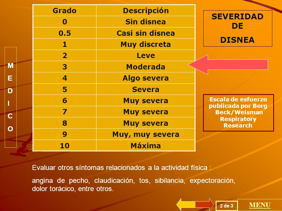 SEVERIDAD DE DISNEA Grado Descripción Sin disnea 0.5 Casi sin disnea 1