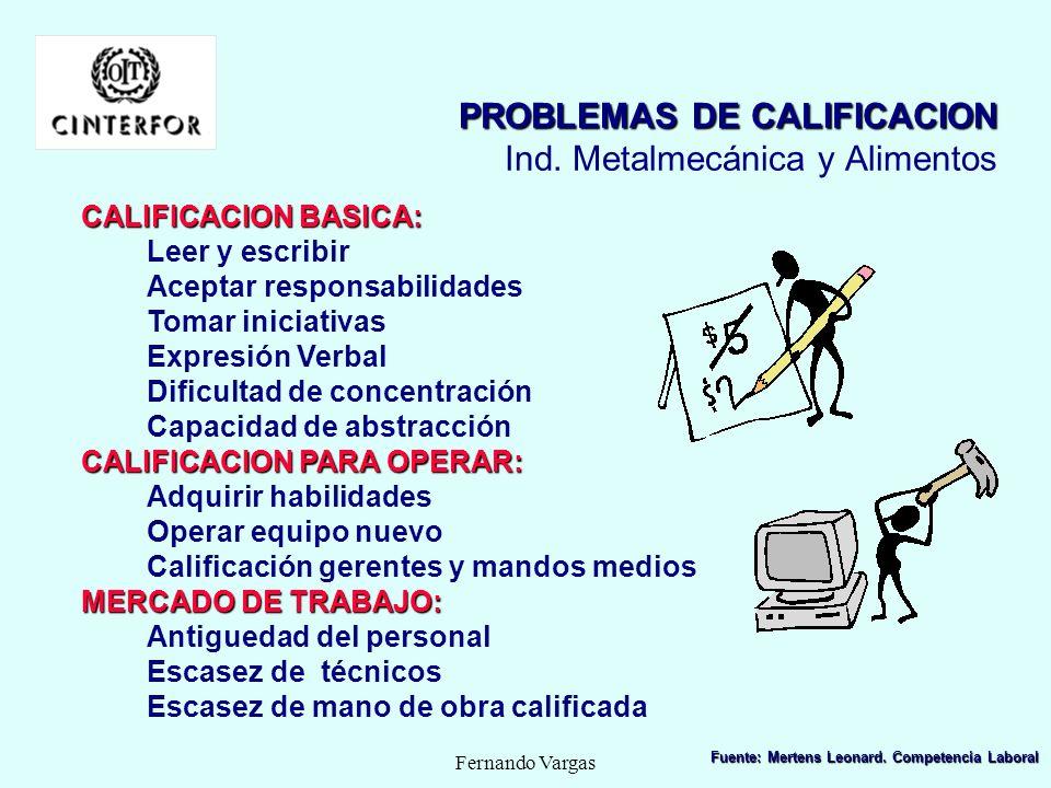 PROBLEMAS DE CALIFICACION Ind. Metalmecánica y Alimentos