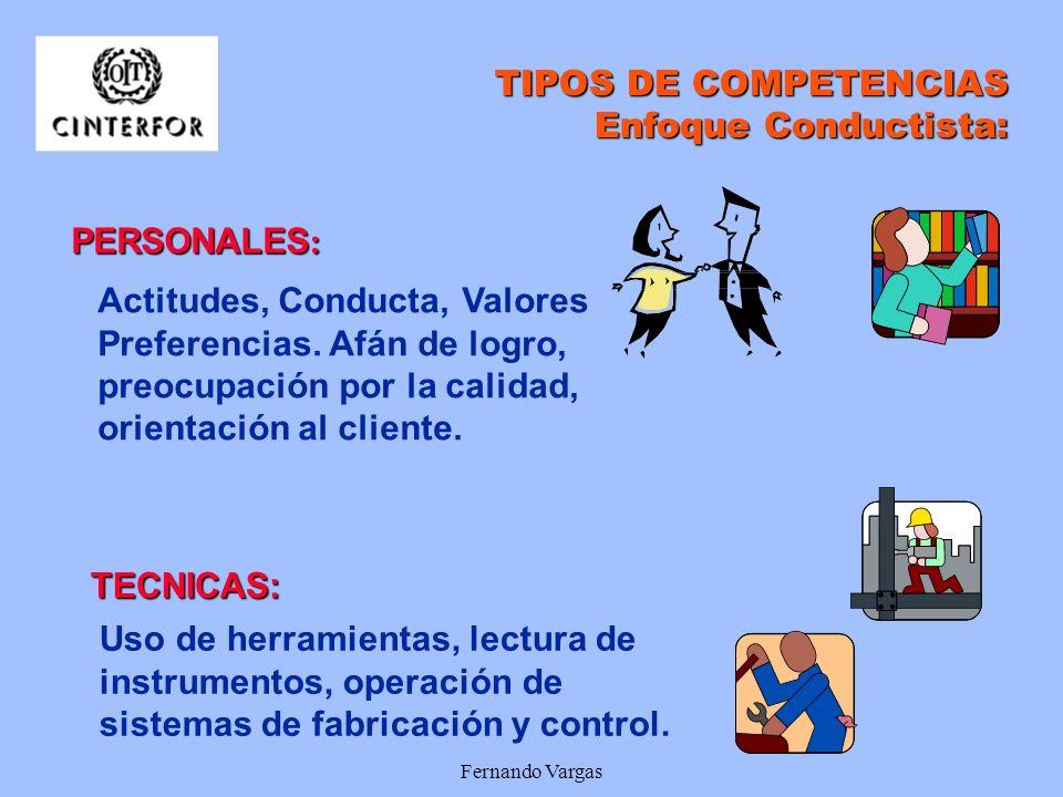 TIPOS DE COMPETENCIAS Enfoque Conductista: