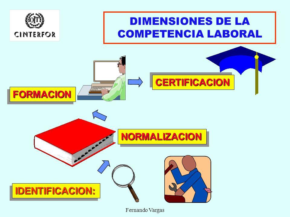 DIMENSIONES DE LA COMPETENCIA LABORAL