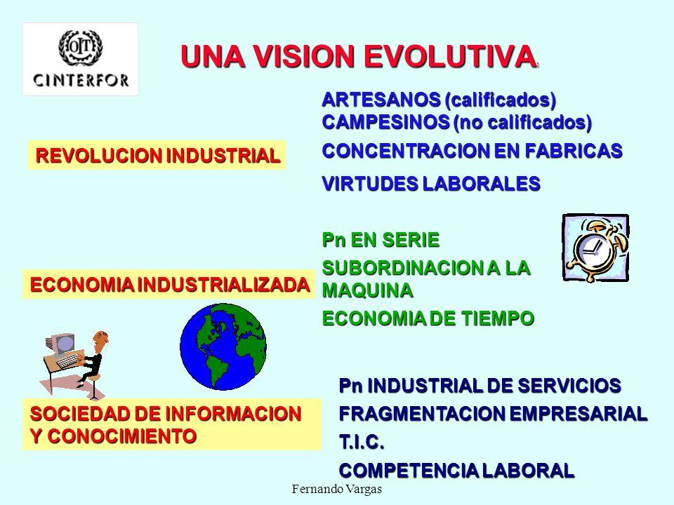 UNA VISION EVOLUTIVA: ARTESANOS (calificados) CAMPESINOS (no calificados) CONCENTRACION EN FABRICAS.