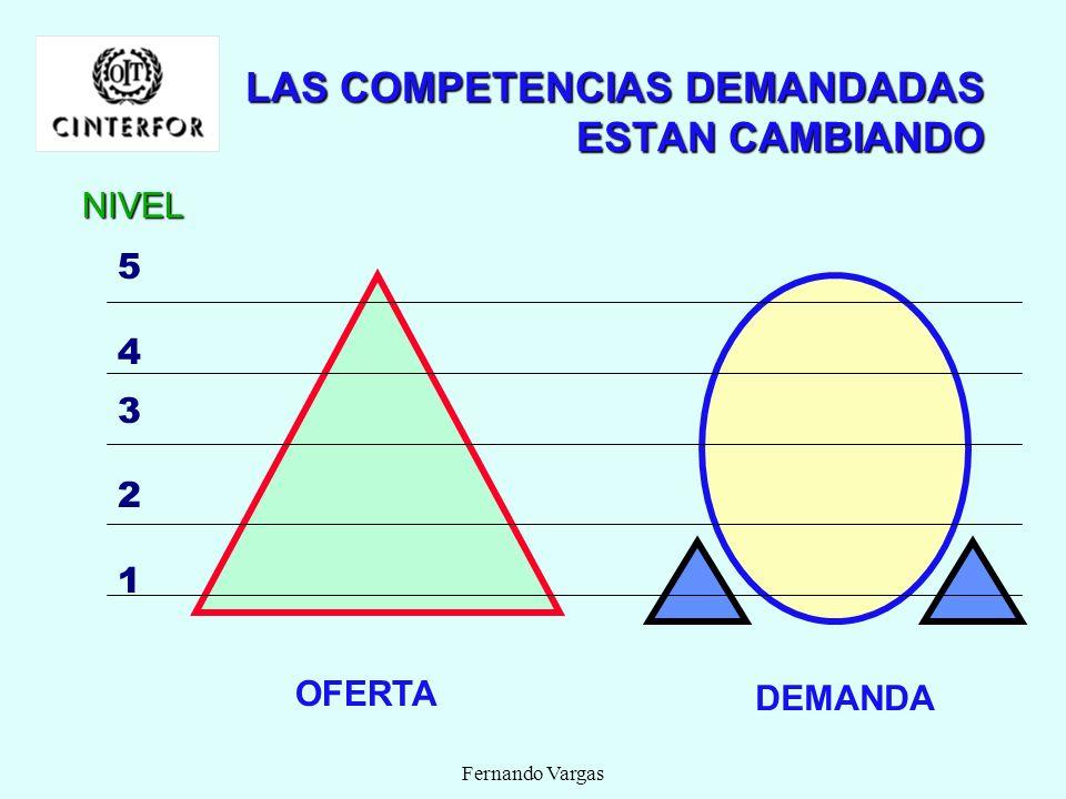 LAS COMPETENCIAS DEMANDADAS ESTAN CAMBIANDO