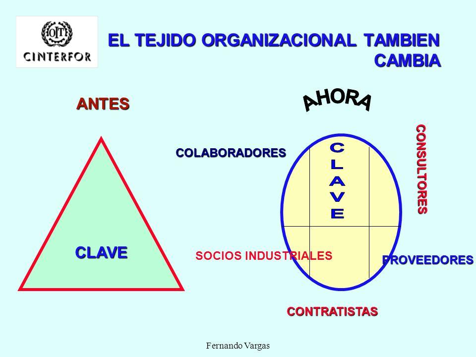 EL TEJIDO ORGANIZACIONAL TAMBIEN CAMBIA