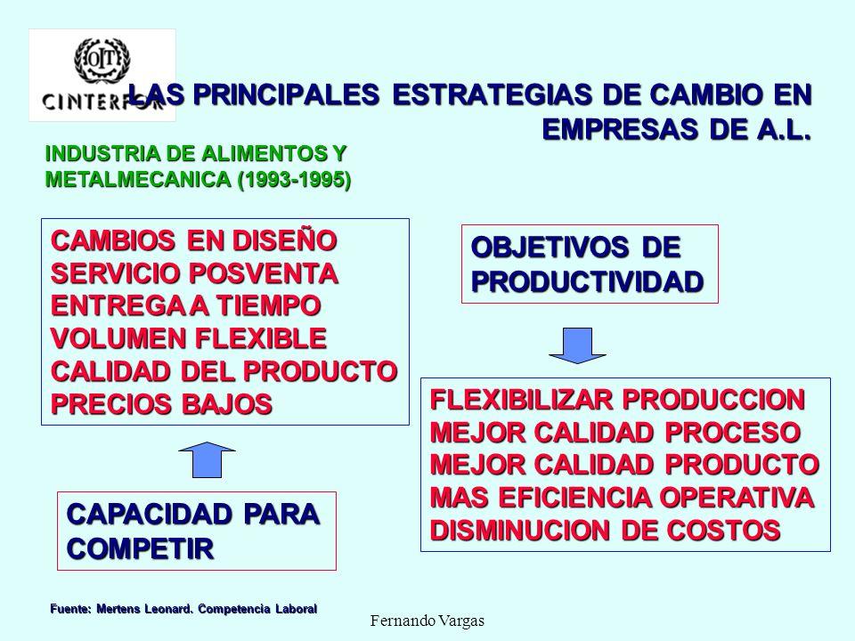 LAS PRINCIPALES ESTRATEGIAS DE CAMBIO EN EMPRESAS DE A.L.