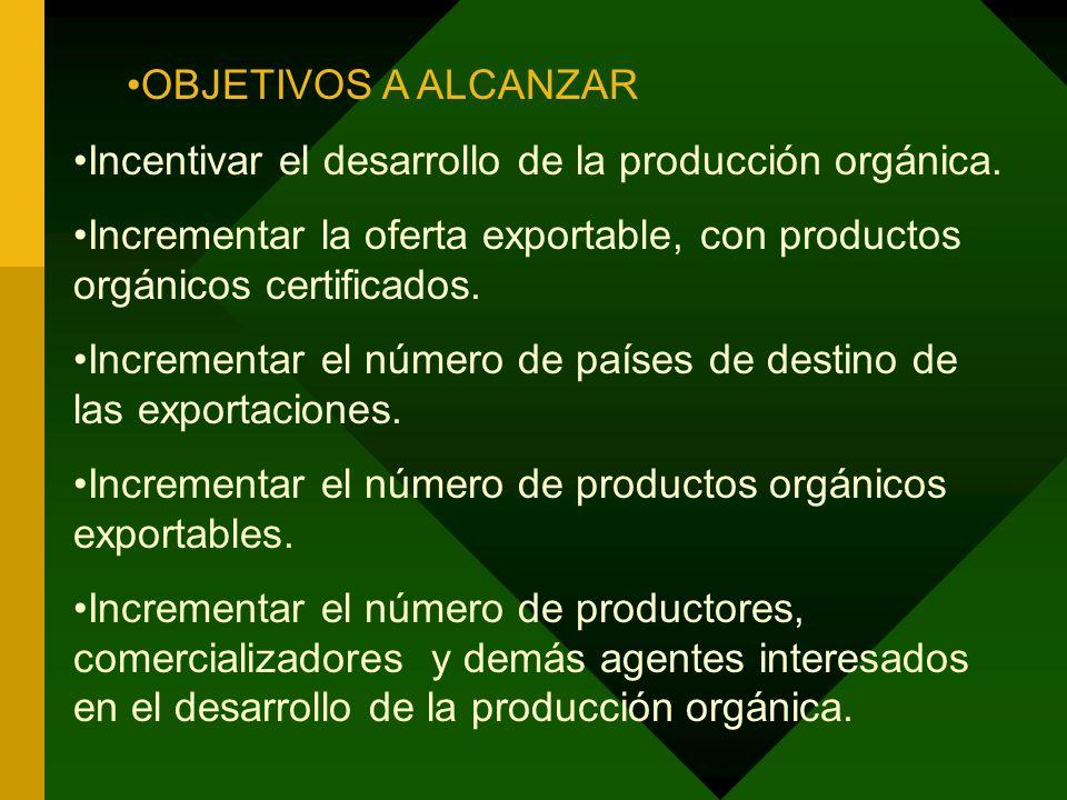 OBJETIVOS A ALCANZARIncentivar el desarrollo de la producción orgánica. Incrementar la oferta exportable, con productos orgánicos certificados.