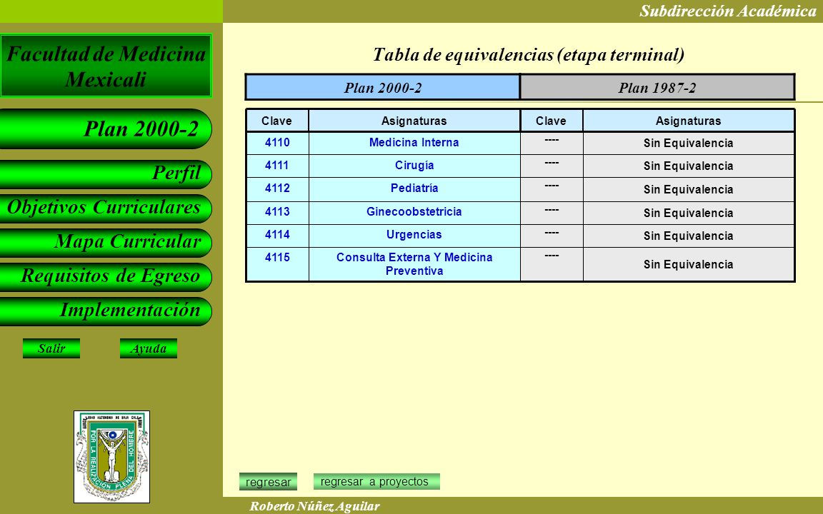 Tabla de equivalencias (etapa terminal)