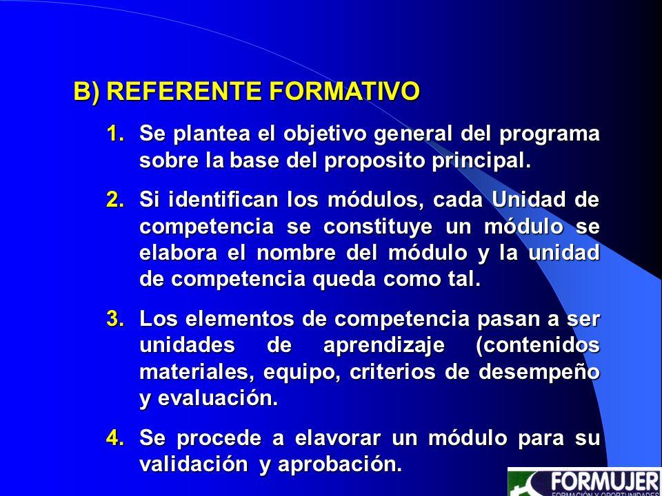 B) REFERENTE FORMATIVO