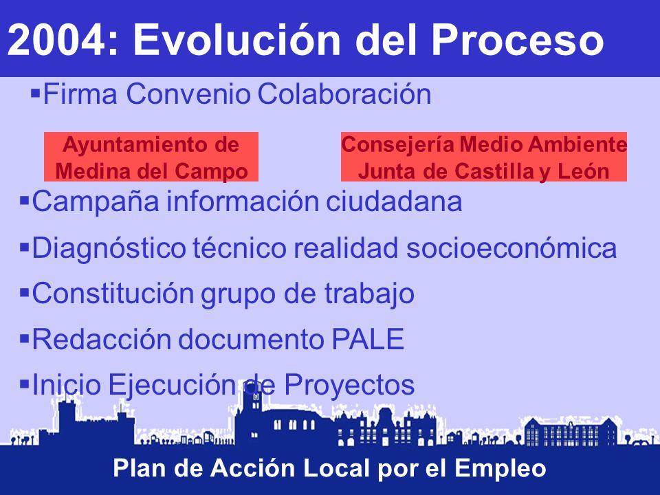 Consejería Medio Ambiente Junta de Castilla y León