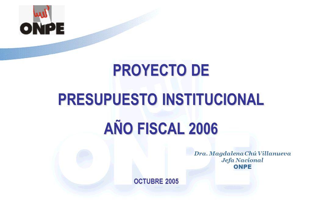 PRESUPUESTO INSTITUCIONAL Dra. Magdalena Chú Villanueva