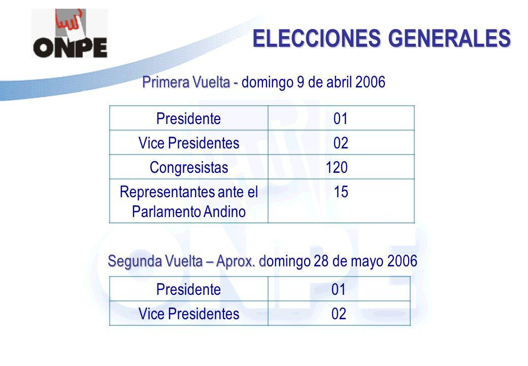 ELECCIONES GENERALES Primera Vuelta - domingo 9 de abril 2006