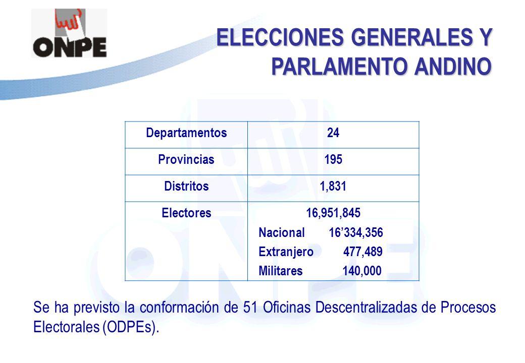 ELECCIONES GENERALES Y PARLAMENTO ANDINO
