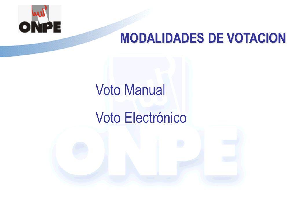 MODALIDADES DE VOTACION