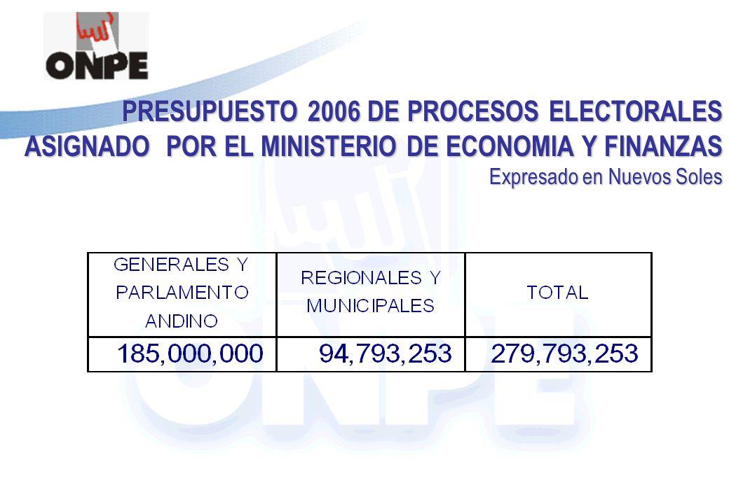 PRESUPUESTO 2006 DE PROCESOS ELECTORALES ASIGNADO POR EL MINISTERIO DE ECONOMIA Y FINANZAS