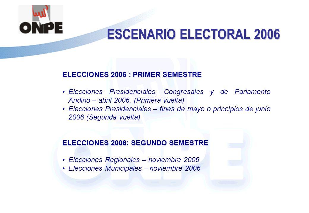 ESCENARIO ELECTORAL 2006 ELECCIONES 2006 : PRIMER SEMESTRE