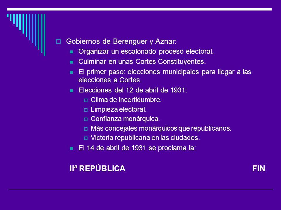 IIª REPÚBLICA FIN Gobiernos de Berenguer y Aznar:
