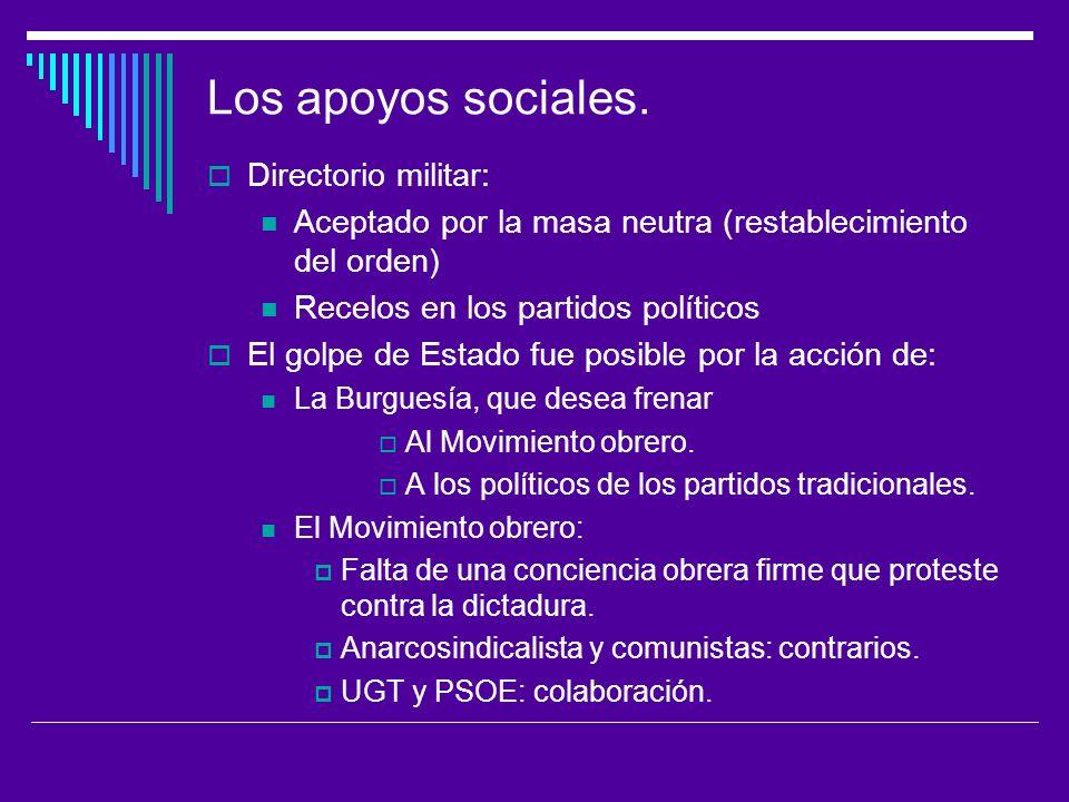 Los apoyos sociales. Directorio militar: