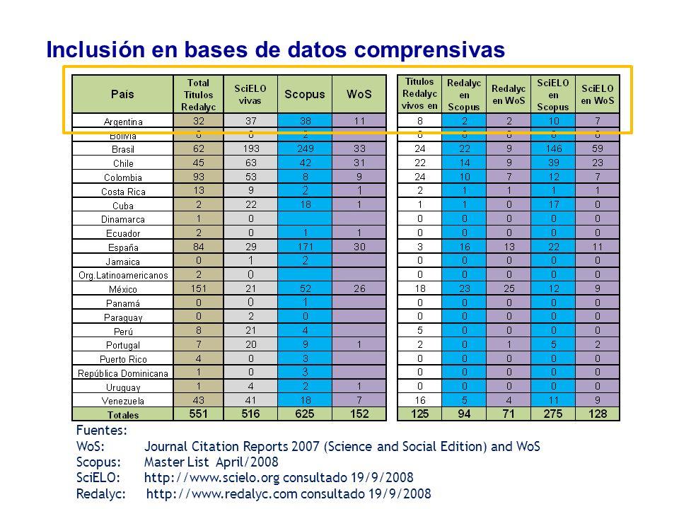 Inclusión en bases de datos comprensivas
