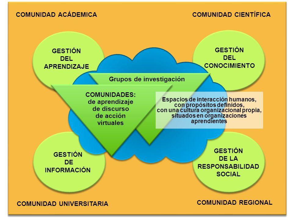 COMUNIDAD UNIVERSITARIA COMUNIDAD CIENTÍFICA