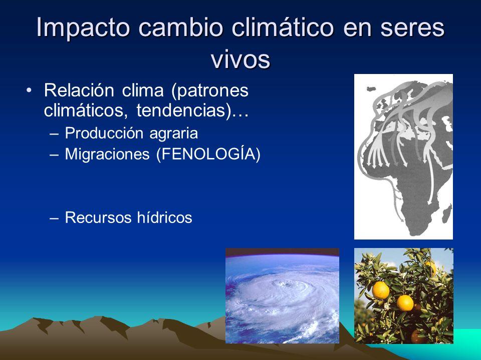 Impacto cambio climático en seres vivos