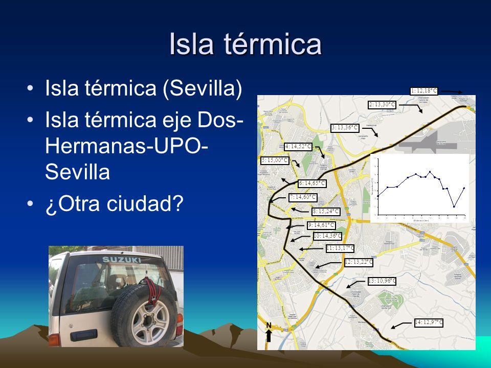 Isla térmica Isla térmica (Sevilla)