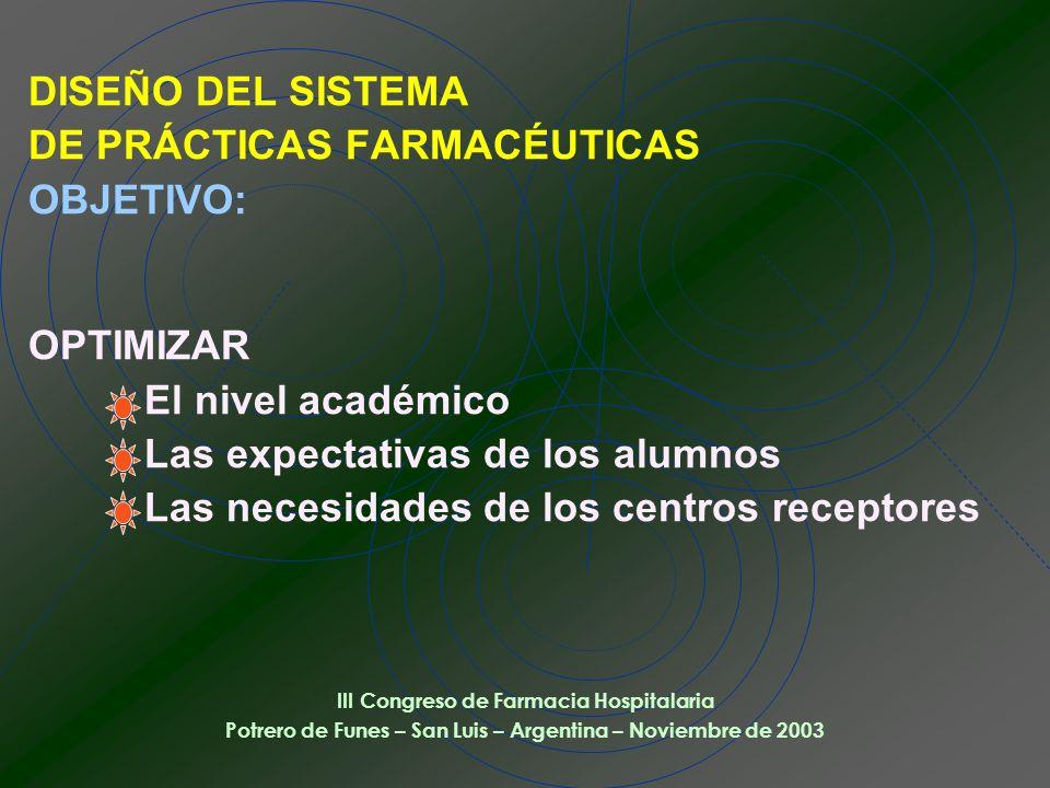 DISEÑO DEL SISTEMA DE PRÁCTICAS FARMACÉUTICAS OBJETIVO: OPTIMIZAR