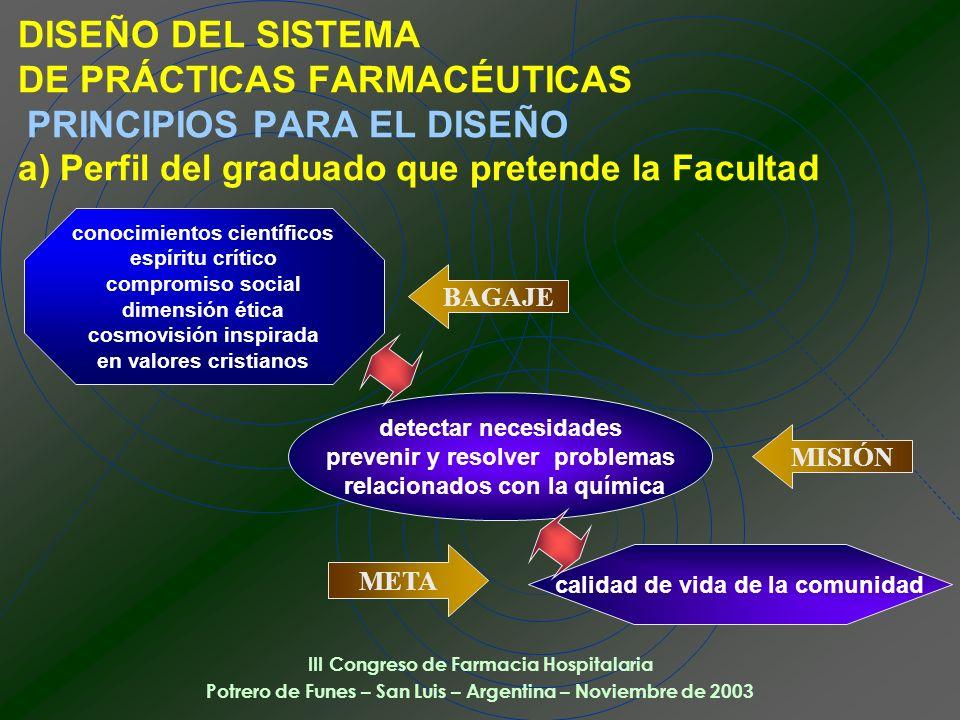 DISEÑO DEL SISTEMA DE PRÁCTICAS FARMACÉUTICAS PRINCIPIOS PARA EL DISEÑO a) Perfil del graduado que pretende la Facultad