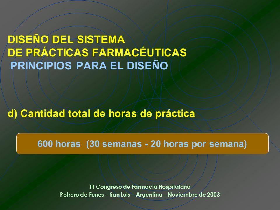 DISEÑO DEL SISTEMA DE PRÁCTICAS FARMACÉUTICAS PRINCIPIOS PARA EL DISEÑO d) Cantidad total de horas de práctica