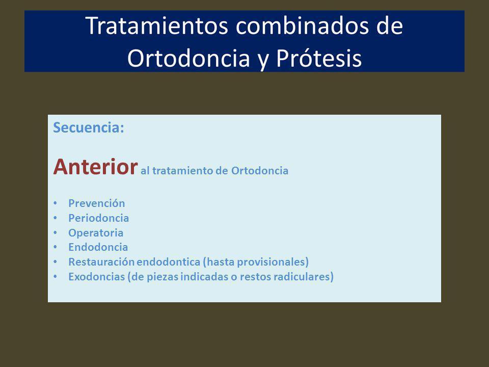 Anterior al tratamiento de Ortodoncia