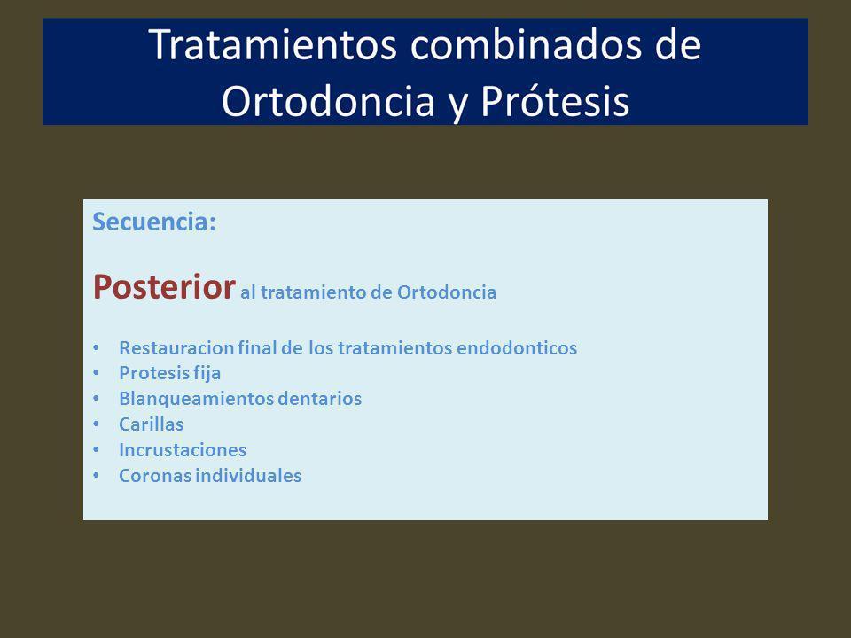 Posterior al tratamiento de Ortodoncia