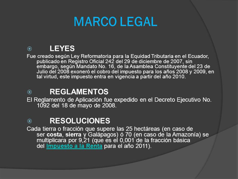 MARCO LEGAL LEYES REGLAMENTOS RESOLUCIONES