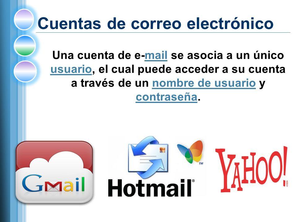 Cuentas de correo electrónico