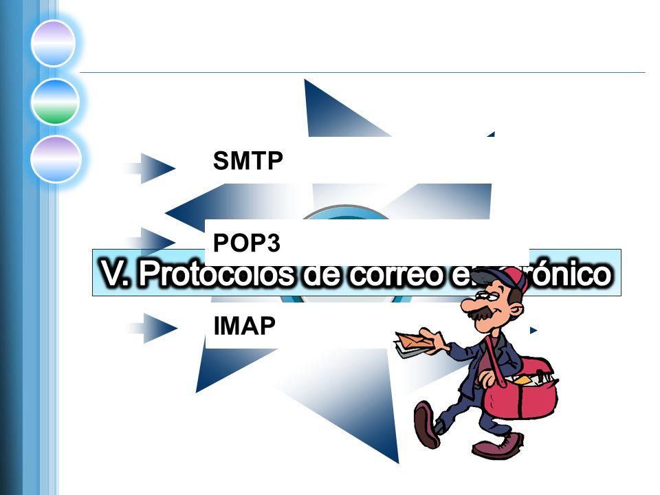 V. Protocolos de correo electrónico