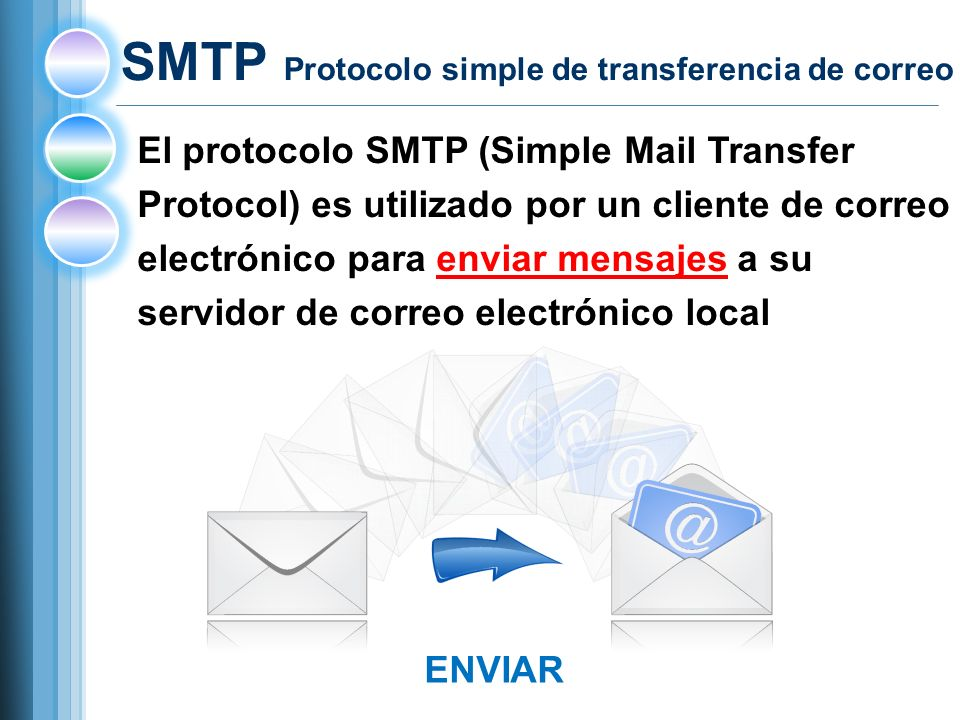 SMTP Protocolo simple de transferencia de correo
