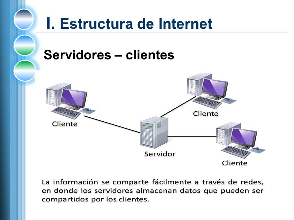 I. Estructura de Internet